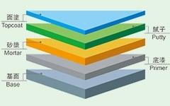 环氧地坪自流平漆/各类环氧地坪材料厚度分析